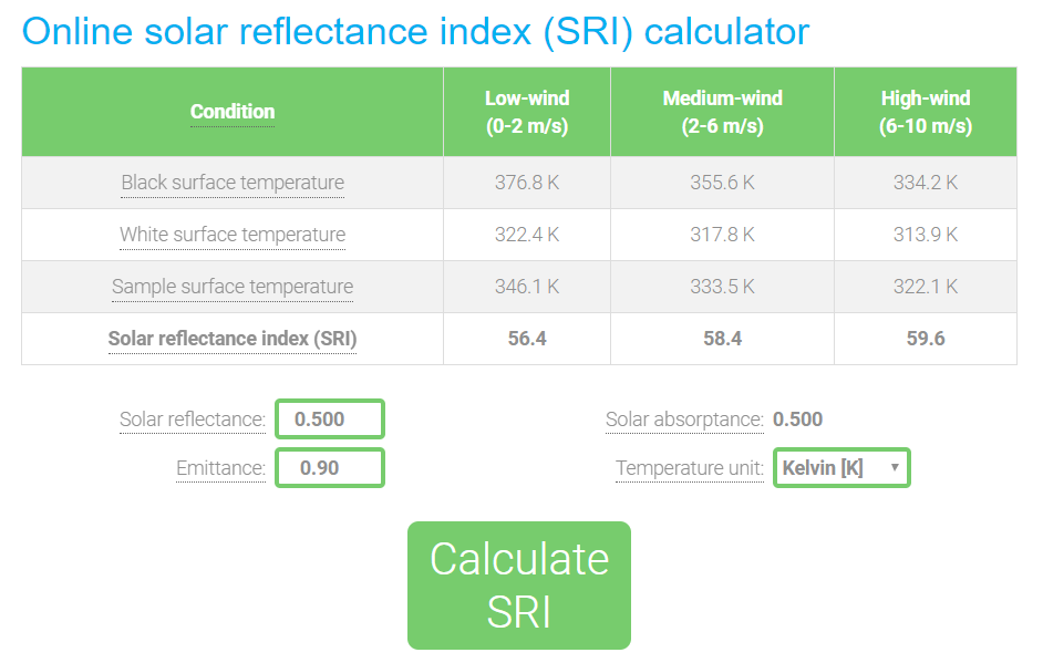 Online SRI calculator
